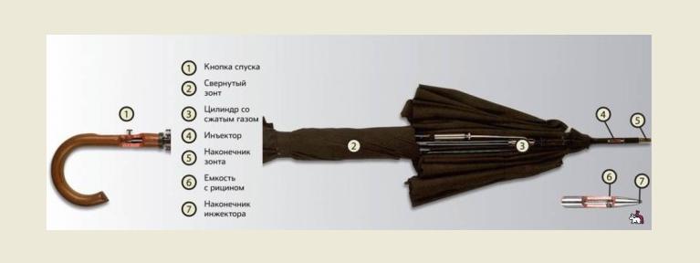 Зонт с ядом