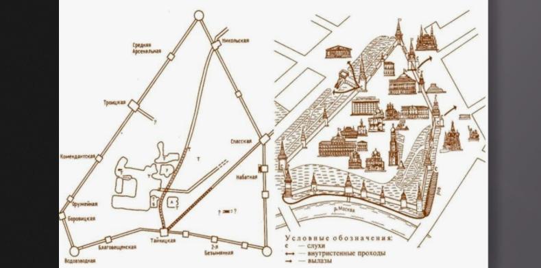 Подземелья Кремля